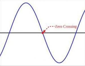 Zero Crossing