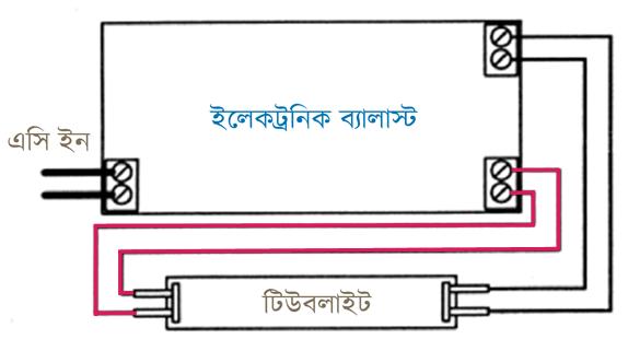 ইলেকট্রনিক ব্যালাস্ট সংযুক্তি করণ ডায়াগ্রাম