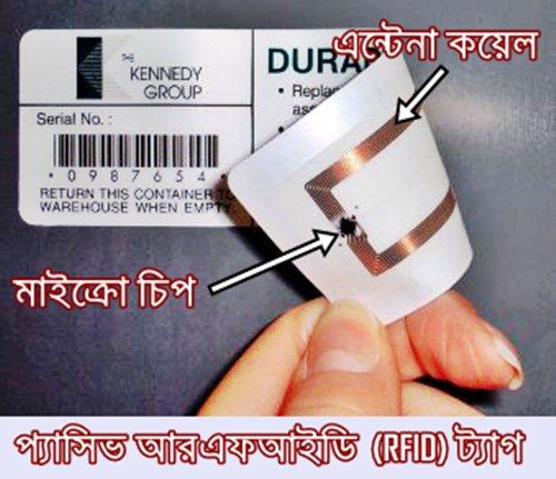 প্যাসিভ আরএফআইডি (RFID) ট্যাগ